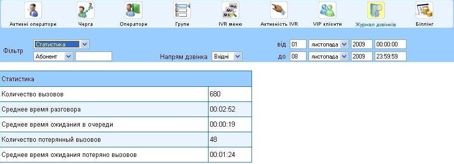 Фильтры статистики колл центра